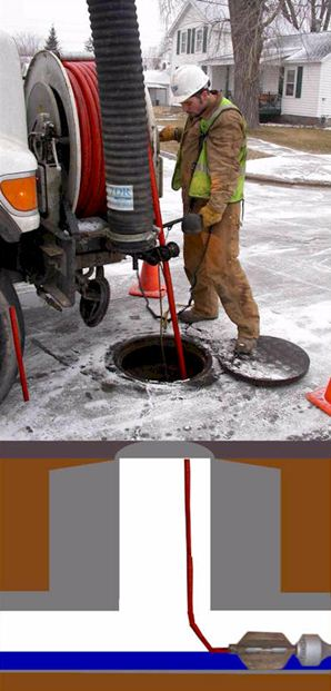 Sewer Pipe Cleaning Operator