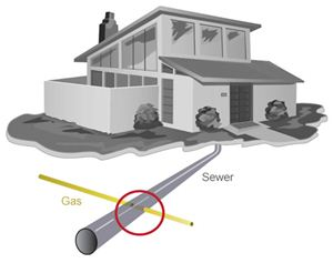 Risks of Sewer Pipe Cleaning