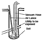 Air Vacuum Excavation