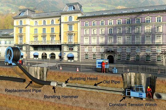 Trenchless Sewer Repair - Pipe Bursting Revealed