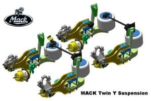 Mack Truck Suspension